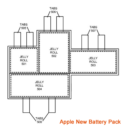 Apple company improves lipos can increase battery